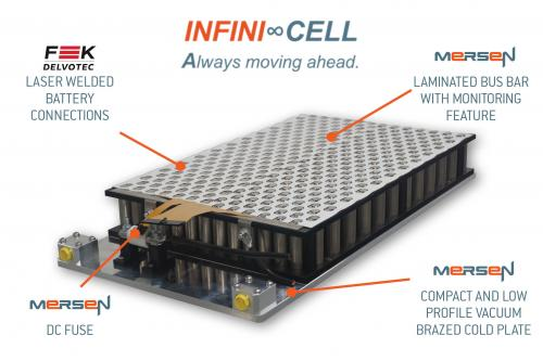Infini-Cell Schematic